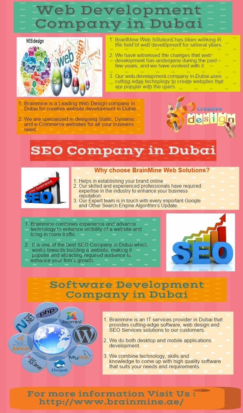 Website Development Company in Dubai